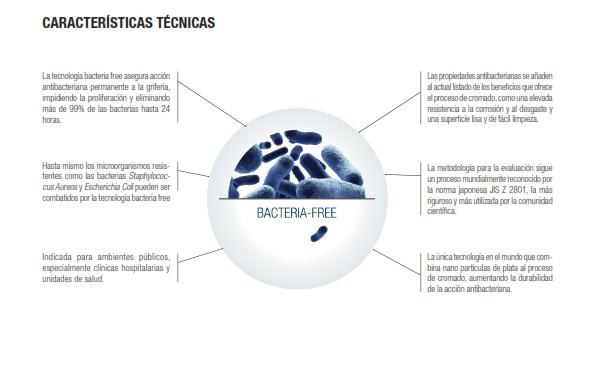 Lanzamiento Tecnología Bacteria-free_004